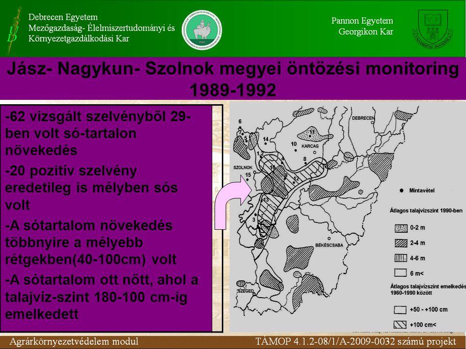 Jász- Nagykun- Szolnok megyei öntözési monitoring 1989-1992 -62 vizsgált szelvényből 29- ben volt só-tartalon növekedés -20 pozitív szelvény eredetile