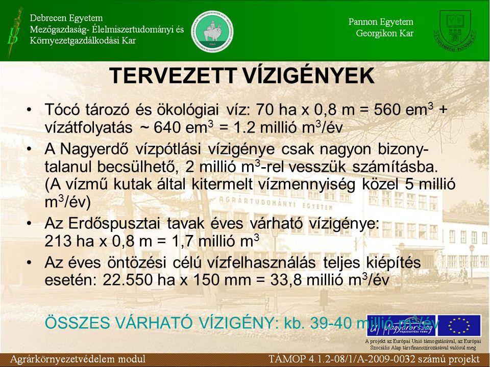 TERVEZETT VÍZIGÉNYEK Tócó tározó és ökológiai víz: 70 ha x 0,8 m = 560 em 3 + vízátfolyatás ~ 640 em 3 = 1.2 millió m 3 /év A Nagyerdő vízpótlási vízigénye csak nagyon bizony- talanul becsülhető, 2 millió m 3 -rel vesszük számításba.