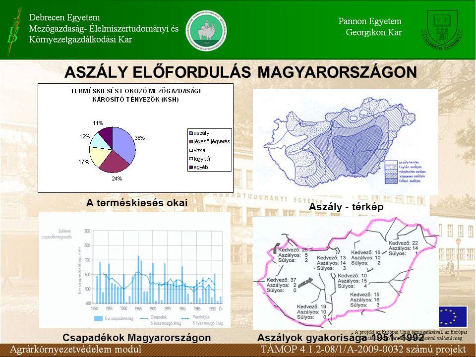 ASZÁLY ELŐFORDULÁS MAGYARORSZÁGON Aszály - térkép Aszályok gyakorisága 1951 -1992Csapadékok Magyarországon A terméskiesés okai