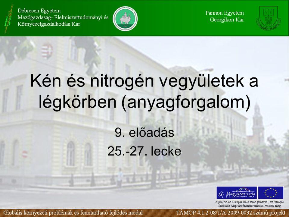 Kén és nitrogén vegyületek a légkörben (anyagforgalom) 9. előadás 25.-27. lecke