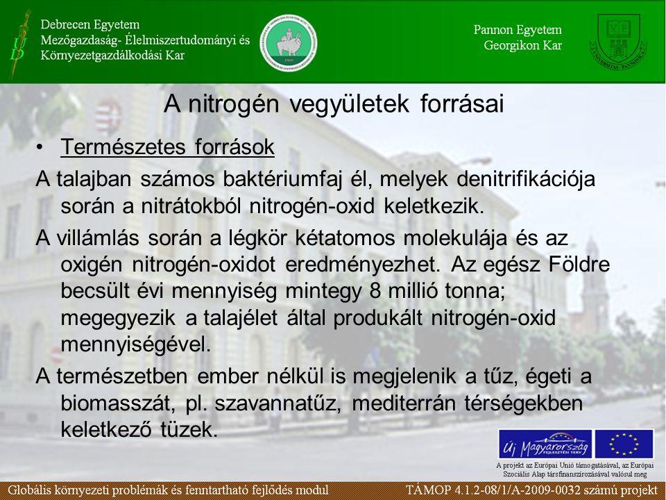 A nitrogén vegyületek forrásai Természetes források A talajban számos baktériumfaj él, melyek denitrifikációja során a nitrátokból nitrogén-oxid kelet