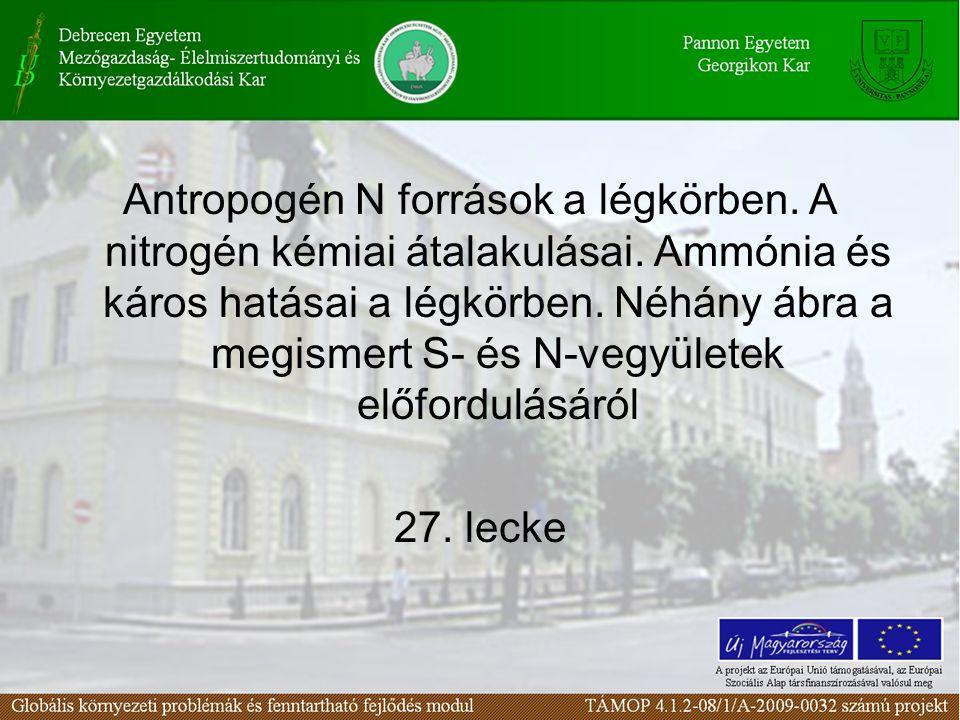 Antropogén N források a légkörben. A nitrogén kémiai átalakulásai. Ammónia és káros hatásai a légkörben. Néhány ábra a megismert S- és N-vegyületek el