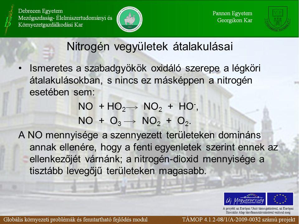 Nitrogén vegyületek átalakulásai Ismeretes a szabadgyökök oxidáló szerepe a légköri átalakulásokban, s nincs ez másképpen a nitrogén esetében sem: NO