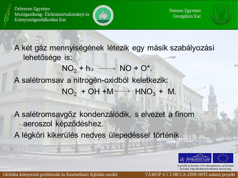 A két gáz mennyiségének létezik egy másik szabályozási lehetősége is: NO 2 + h υ NO + O*. A salétromsav a nitrogén-oxidból keletkezik: NO 2 + OH +M HN