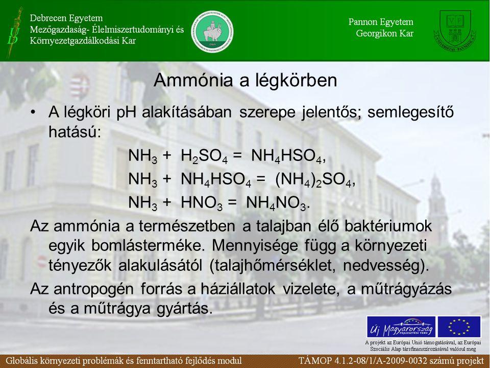 Ammónia a légkörben A légköri pH alakításában szerepe jelentős; semlegesítő hatású: NH 3 + H 2 SO 4 = NH 4 HSO 4, NH 3 + NH 4 HSO 4 = (NH 4 ) 2 SO 4,