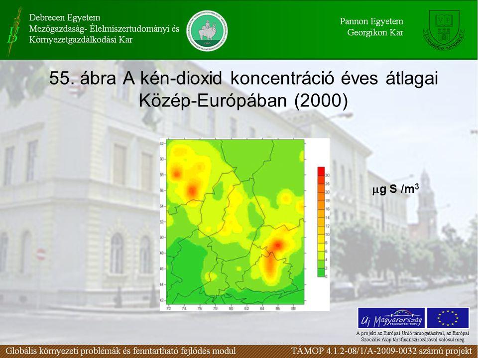 55. ábra A kén-dioxid koncentráció éves átlagai Közép-Európában (2000)  g S /m 3