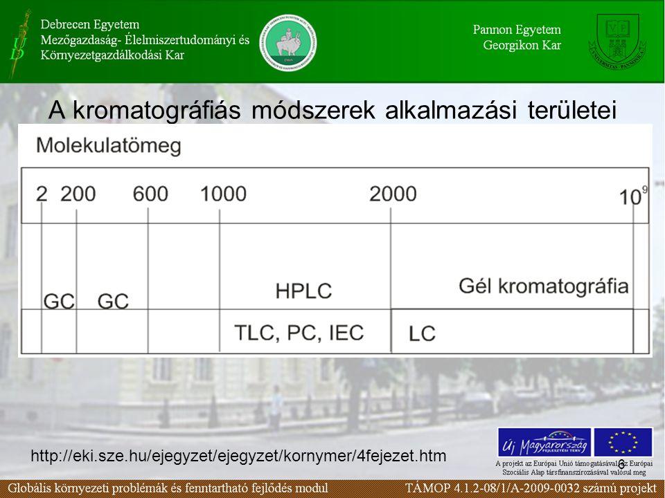 6 A kromatográfiás módszerek alkalmazási területei http://eki.sze.hu/ejegyzet/ejegyzet/kornymer/4fejezet.htm