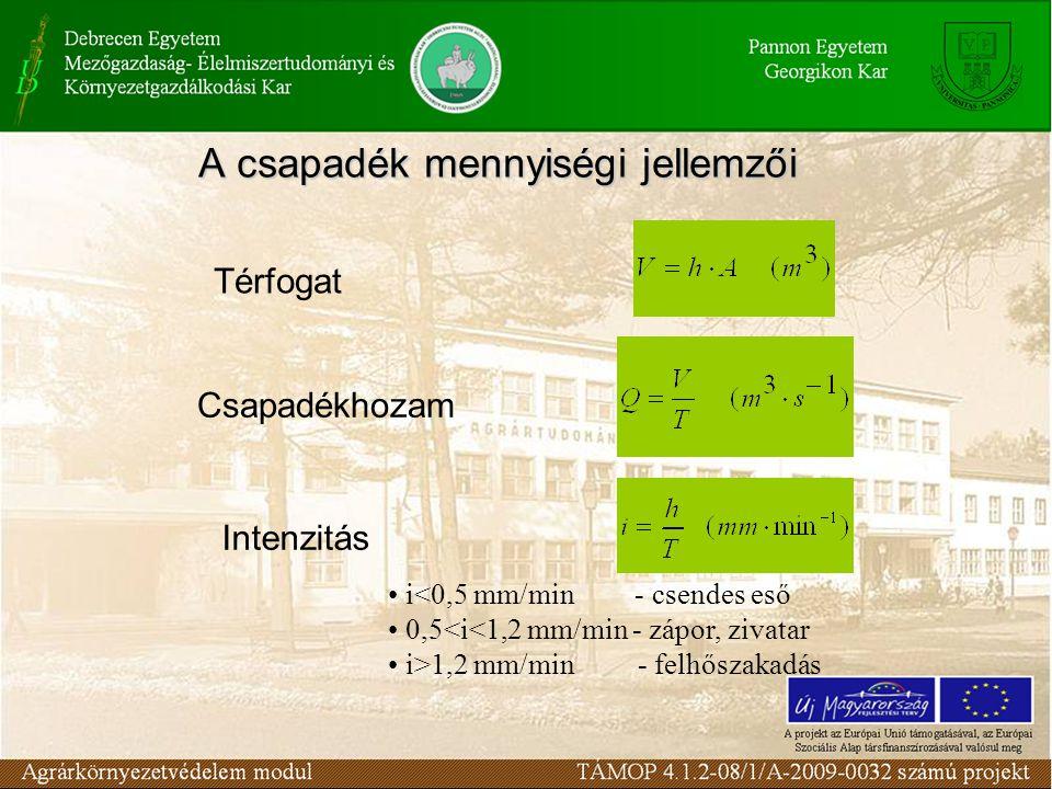A csapadék mennyiségi jellemzői Térfogat Csapadékhozam Intenzitás i<0,5 mm/min - csendes eső 0,5<i<1,2 mm/min - zápor, zivatar i>1,2 mm/min - felhősza