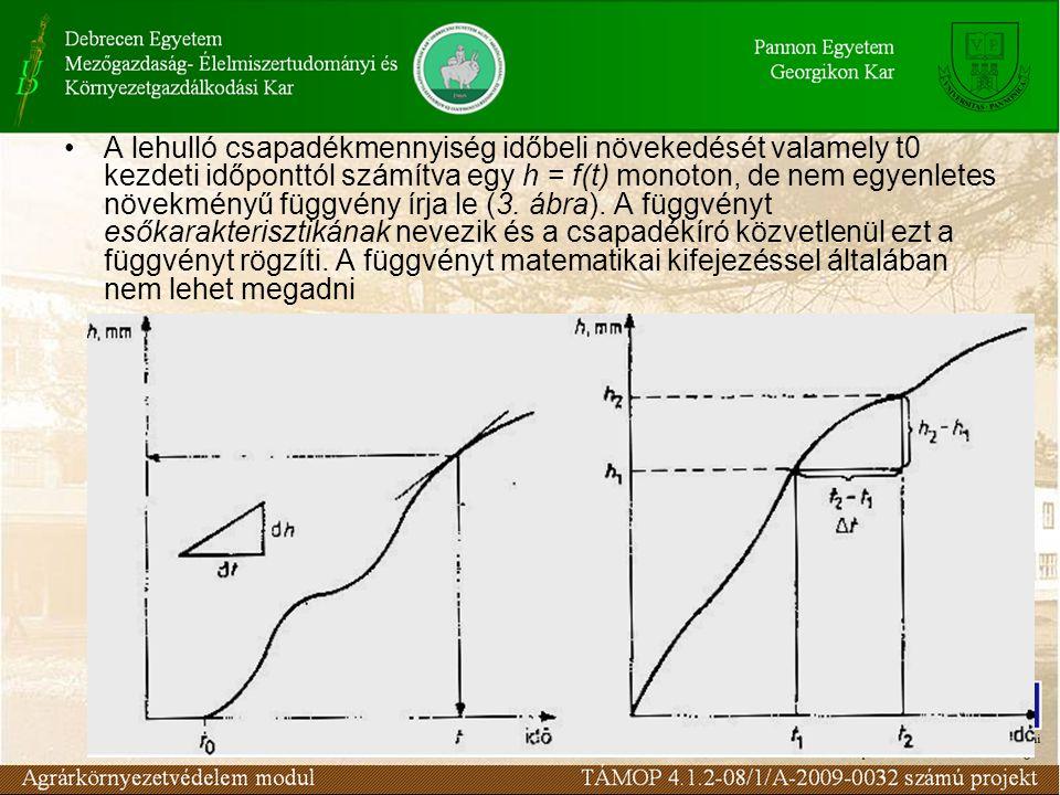 A lehulló csapadékmennyiség időbeli növekedését valamely t0 kezdeti időponttól számítva egy h = f(t) monoton, de nem egyenletes növekményű függvény írja le (3.