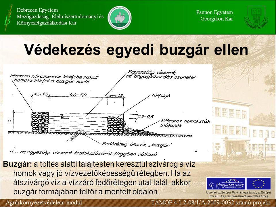 Védekezés egyedi buzgár ellen Buzgár: a töltés alatti talajtesten keresztül szivárog a víz homok vagy jó vízvezetőképességű rétegben. Ha az átszivárgó