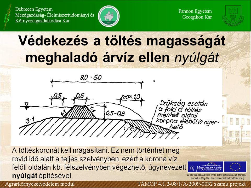 Védekezés a töltés magasságát meghaladó árvíz ellen nyúlgát A töltéskoronát kell magasítani. Ez nem történhet meg rövid idő alatt a teljes szelvényben