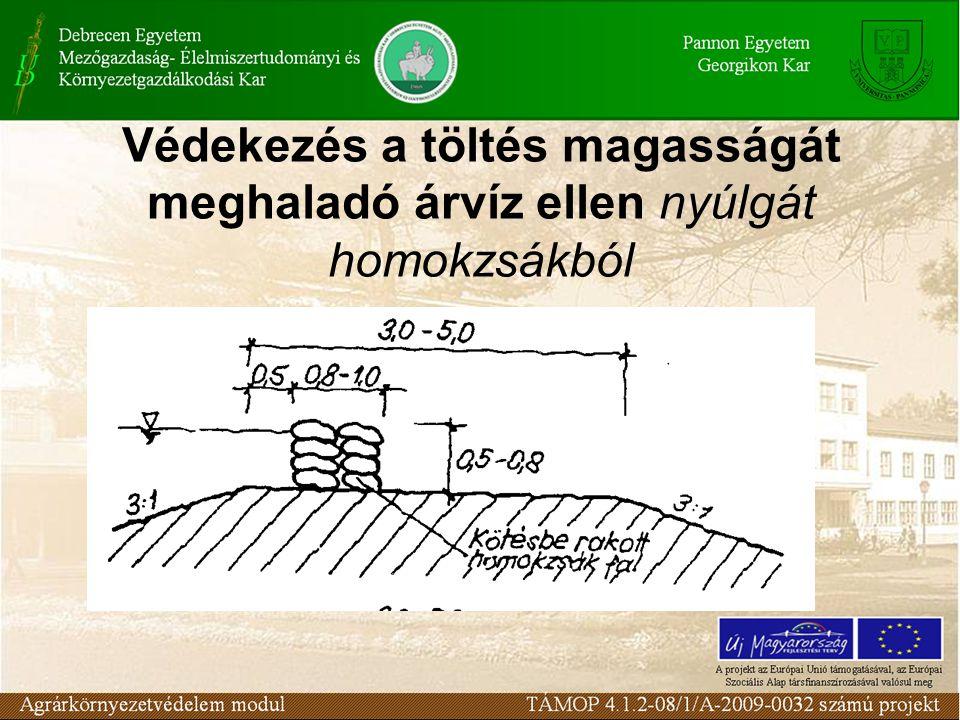 Védekezés a töltés magasságát meghaladó árvíz ellen nyúlgát homokzsákból