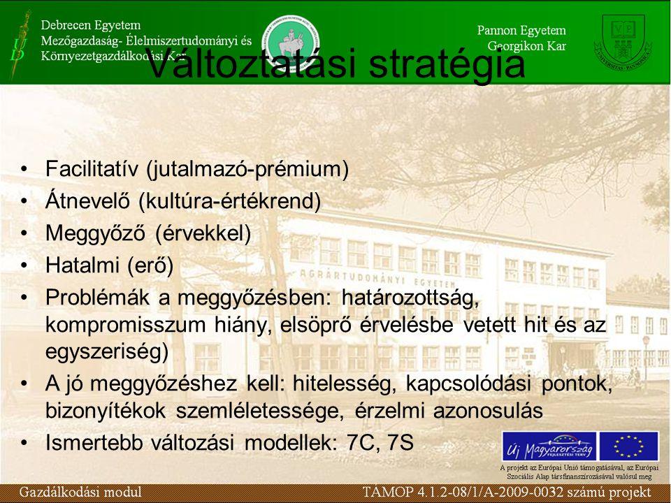 Változtatási stratégia Facilitatív (jutalmazó-prémium) Átnevelő (kultúra-értékrend) Meggyőző (érvekkel) Hatalmi (erő) Problémák a meggyőzésben: határo