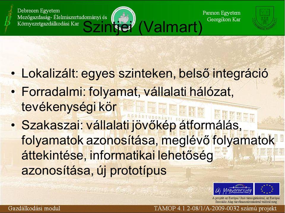 Szintjei (Valmart) Lokalizált: egyes szinteken, belső integráció Forradalmi: folyamat, vállalati hálózat, tevékenységi kör Szakaszai: vállalati jövőké