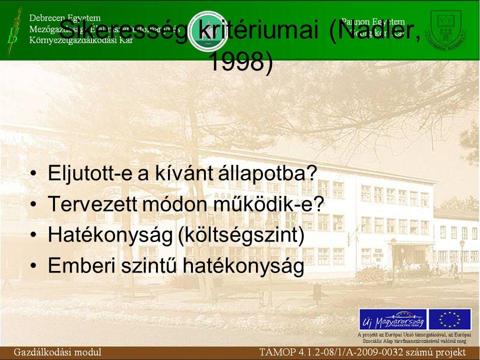 Sikeresség kritériumai (Nadler, 1998) Eljutott-e a kívánt állapotba.