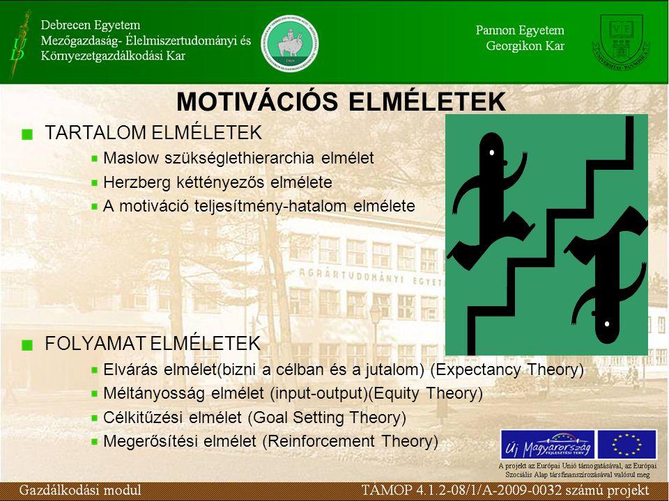 MOTIVÁCIÓS ELMÉLETEK TARTALOM ELMÉLETEK Maslow szükséglethierarchia elmélet Herzberg kéttényezős elmélete A motiváció teljesítmény-hatalom elmélete FO