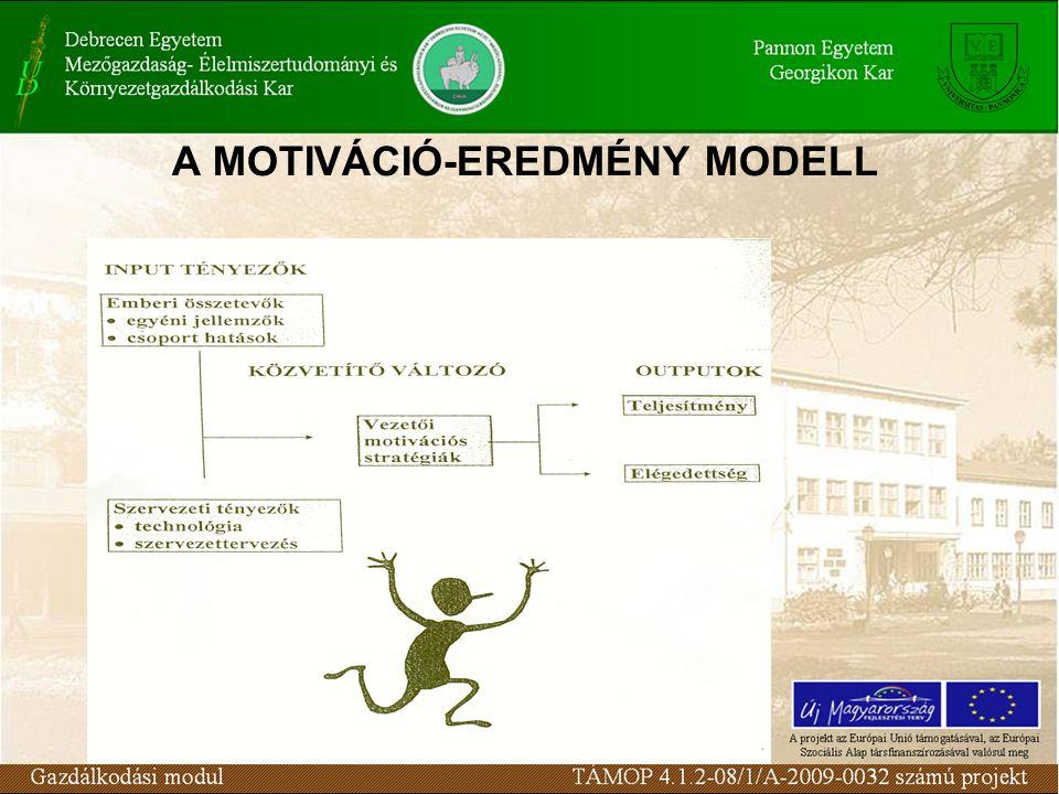 A MOTIVÁCIÓ-EREDMÉNY MODELL