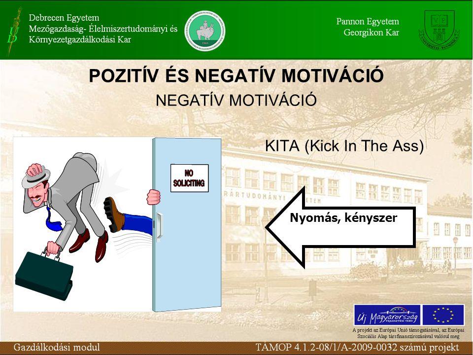 POZITÍV ÉS NEGATÍV MOTIVÁCIÓ NEGATÍV MOTIVÁCIÓ KITA (Kick In The Ass) Nyomás, kényszer