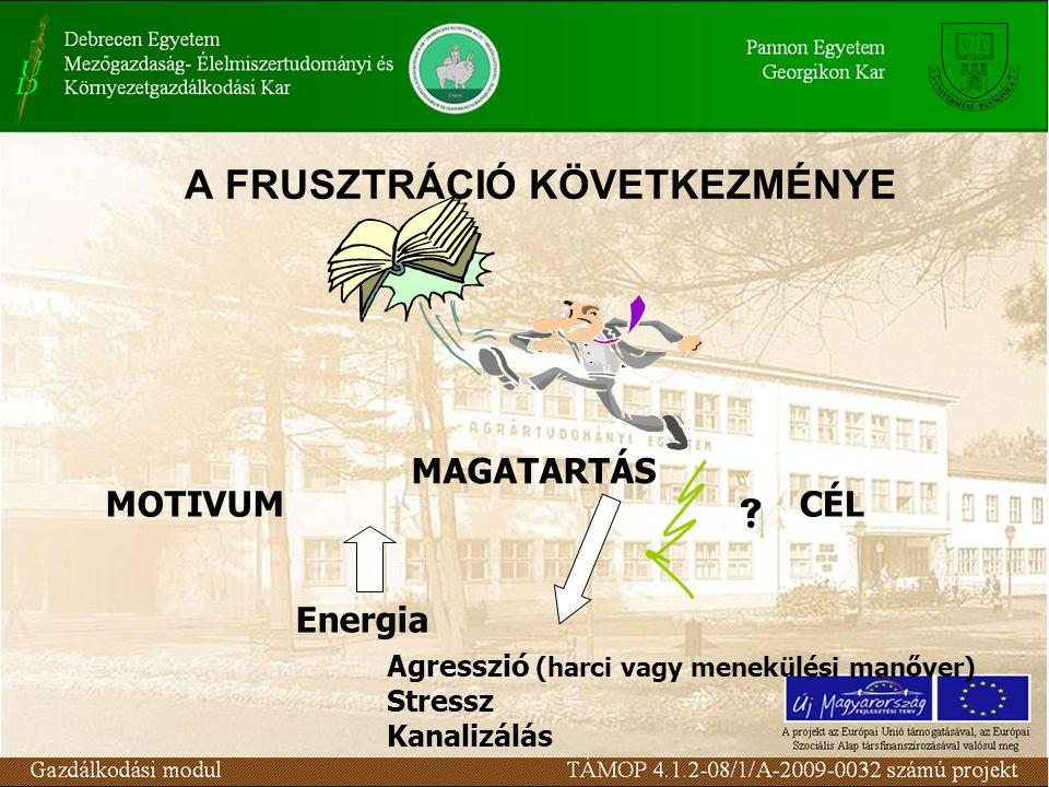 A FRUSZTRÁCIÓ KÖVETKEZMÉNYE MOTIVUM MAGATARTÁS CÉL  Energia Agresszió (harci vagy menekülési manőver) Stressz Kanalizálás