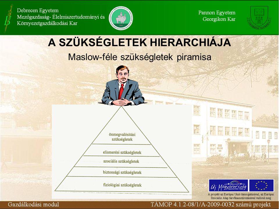 A SZÜKSÉGLETEK HIERARCHIÁJA Maslow-féle szükségletek piramisa