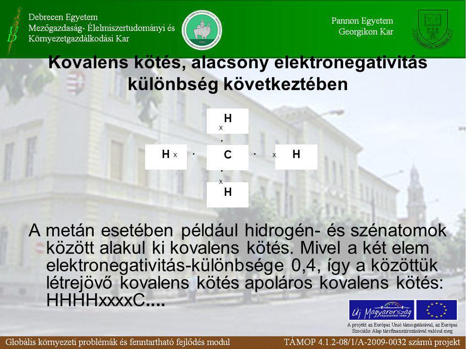 Kovalens kötés, alacsony elektronegativitás különbség következtében A metán esetében például hidrogén- és szénatomok között alakul ki kovalens kötés.