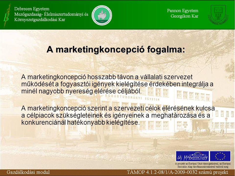 A marketingkoncepció hosszabb távon a vállalati szervezet működését a fogyasztói igények kielégítése érdekében integrálja a minél nagyobb nyereség elérése céljából.