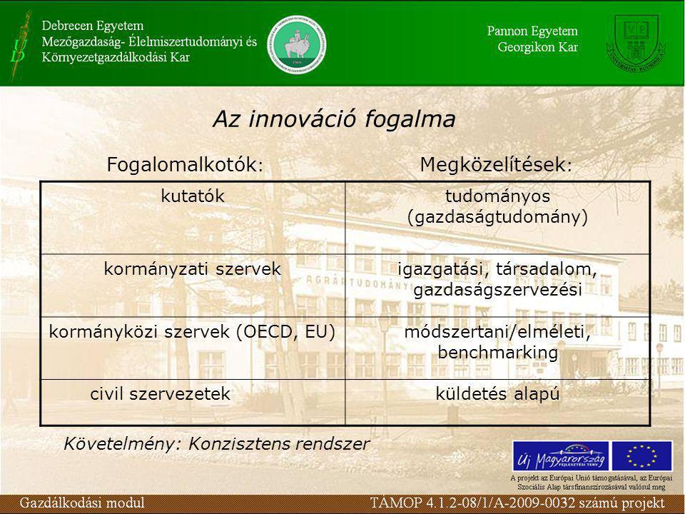 Az innováció fogalma Fogalomalkotók : Megközelítések : Követelmény: Konzisztens rendszer kutatóktudományos (gazdaságtudomány) kormányzati szervekigazgatási, társadalom, gazdaságszervezési kormányközi szervek (OECD, EU)módszertani/elméleti, benchmarking civil szervezetekküldetés alapú