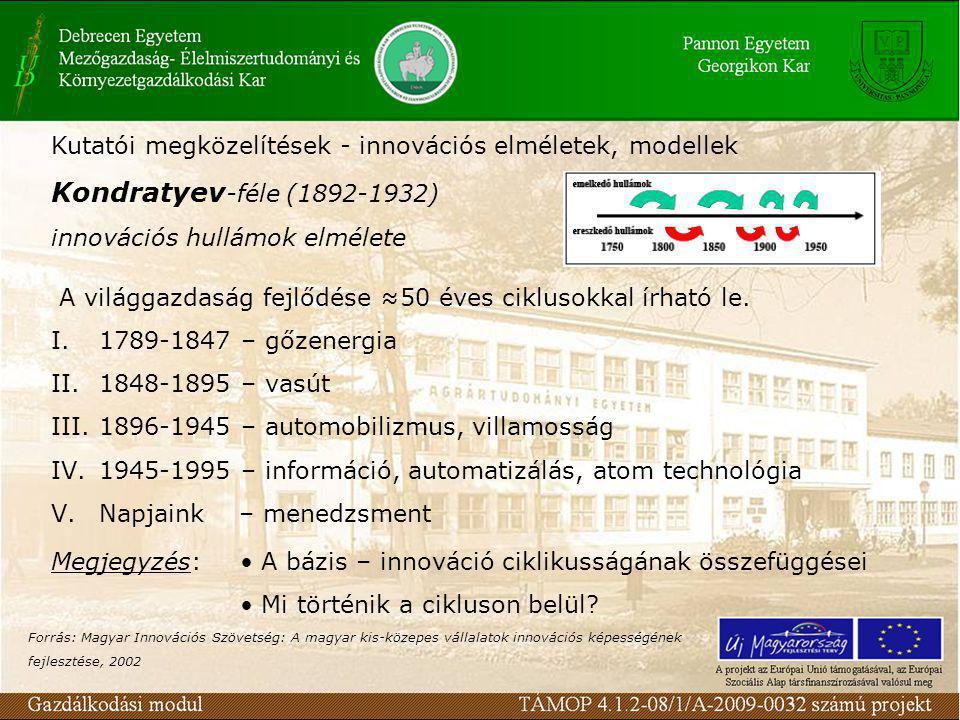 Kutatói megközelítések - innovációs elméletek, modellek Kondratyev -féle (1892-1932) innovációs hullámok elmélete A világgazdaság fejlődése ≈50 éves ciklusokkal írható le.
