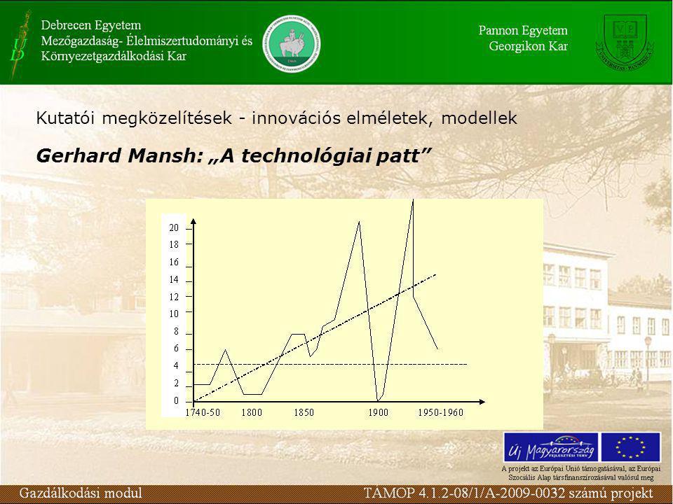 """Kutatói megközelítések - innovációs elméletek, modellek Gerhard Mansh: """"A technológiai patt"""