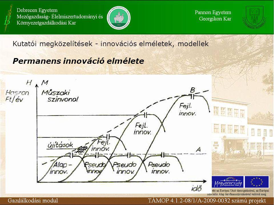 Kutatói megközelítések - innovációs elméletek, modellek Permanens innováció elmélete