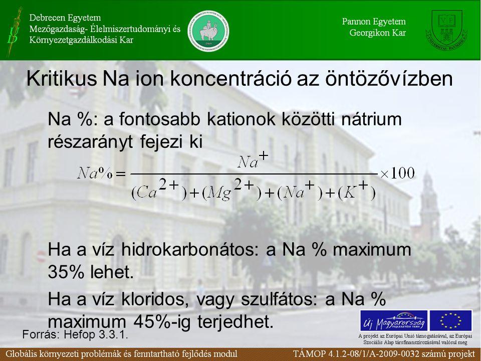Kritikus Na ion koncentráció az öntözővízben Na %: a fontosabb kationok közötti nátrium részarányt fejezi ki Ha a víz hidrokarbonátos: a Na % maximum 35% lehet.