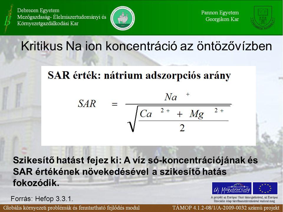 Kritikus Na ion koncentráció az öntözővízben Szikesítő hatást fejez ki: A víz só-koncentrációjának és SAR értékének növekedésével a szikesítő hatás fokozódik.