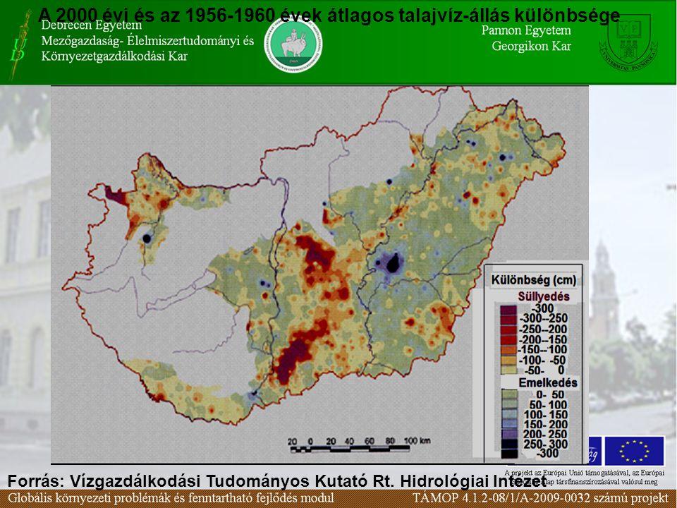 A 2000 évi és az 1956-1960 évek átlagos talajvíz-állás különbsége Forrás: Vízgazdálkodási Tudományos Kutató Rt.