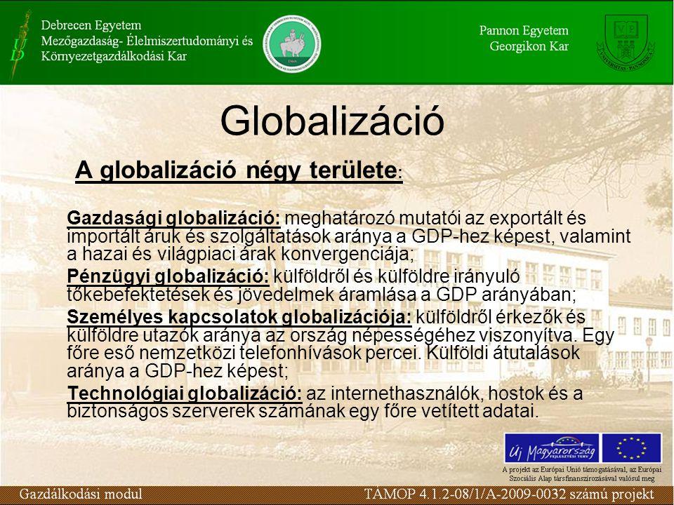 Globalizáció A globalizáció négy területe : Gazdasági globalizáció: meghatározó mutatói az exportált és importált áruk és szolgáltatások aránya a GDP-hez képest, valamint a hazai és világpiaci árak konvergenciája; Pénzügyi globalizáció: külföldről és külföldre irányuló tőkebefektetések és jövedelmek áramlása a GDP arányában; Személyes kapcsolatok globalizációja: külföldről érkezők és külföldre utazók aránya az ország népességéhez viszonyítva.