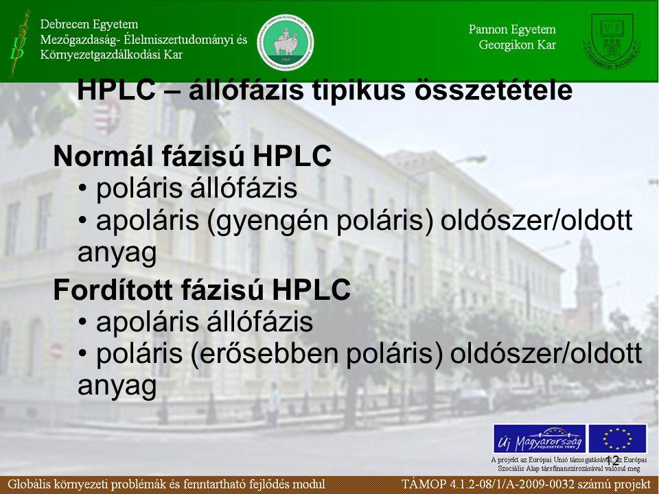 12 HPLC – állófázis tipikus összetétele Normál fázisú HPLC poláris állófázis apoláris (gyengén poláris) oldószer/oldott anyag Fordított fázisú HPLC apoláris állófázis poláris (erősebben poláris) oldószer/oldott anyag