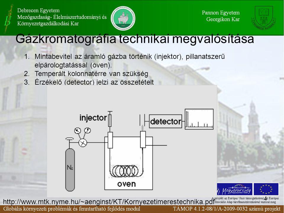 4 Gázkromatográfia technikai megvalósítása 1.Mintabevitel az áramló gázba történik (injektor), pillanatszerű elpárologtatással (oven).