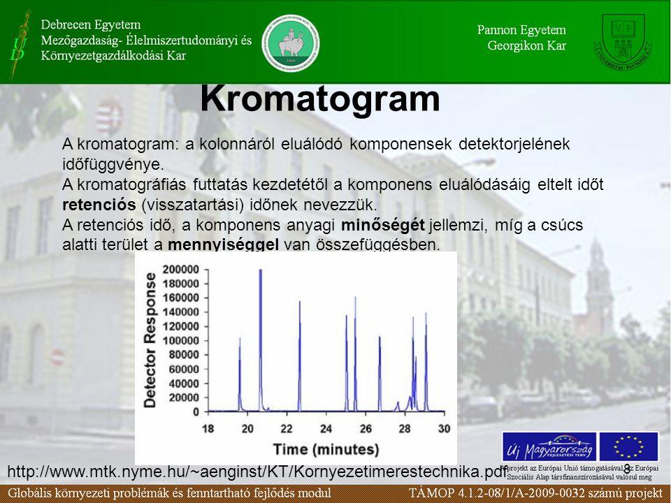 8 Kromatogram A kromatogram: a kolonnáról eluálódó komponensek detektorjelének időfüggvénye.