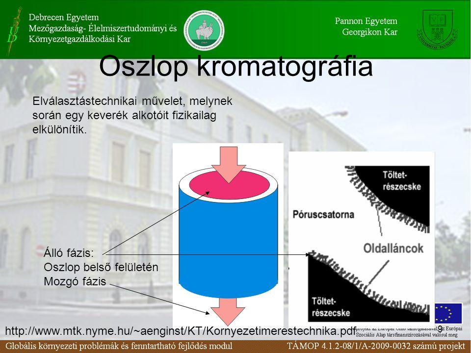10 Gázkromatográfia (GC) kolonna típusok Töltetes kolonnák A töltetes oszlopok hordozótöltete megfelelő mechanikai szilárdságú nagy fajlagos felületű szilárdságú, nagy fajlagos felületű és kémiailag inert szilárd anyag (pl.diatómaföld, polimerek, aktív szén, alumina, szilikagél, stb.), amelynek a felületén jól megtapad a megosztófolyadék (megoszlási krom.) illetveadszorbeálódnak a mérendőkomponensek (adszorpciós krom.) A töltetes kolonnák tipikus átmérője 2-6 mm, hosszuk 1-5 m.