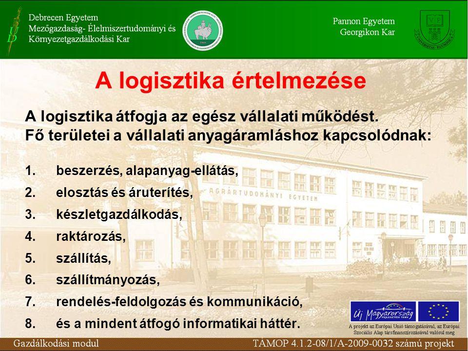 A logisztika értelmezése A logisztika átfogja az egész vállalati működést.