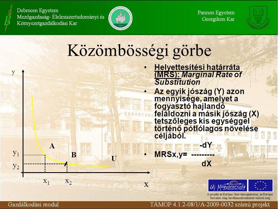 Közömbösségi görbe x y U A x1x1 y1y1 B x2x2 y2y2 Helyettesítési határráta (MRS): Marginal Rate of Substitution Az egyik jószág (Y) azon mennyisége, am