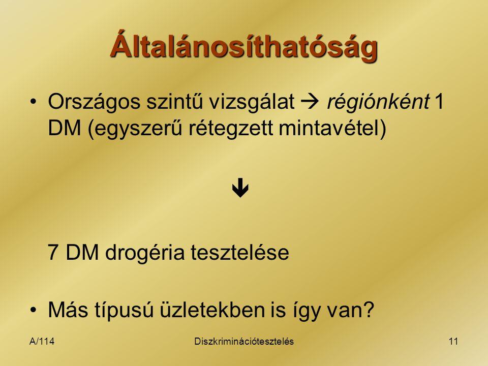 A/114Diszkriminációtesztelés11 Általánosíthatóság Országos szintű vizsgálat  régiónként 1 DM (egyszerű rétegzett mintavétel)  7 DM drogéria tesztelé