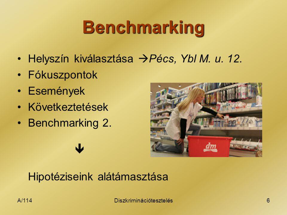 A/114Diszkriminációtesztelés6 Benchmarking Helyszín kiválasztása  Pécs, Ybl M. u. 12. Fókuszpontok Események Következtetések Benchmarking 2.  Hipoté