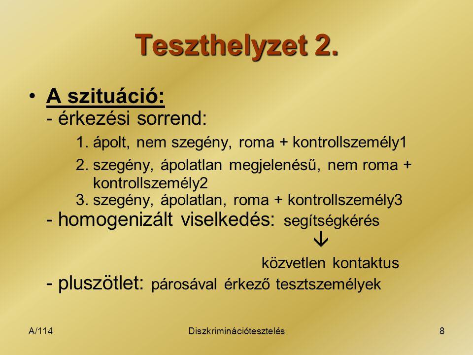 A/114Diszkriminációtesztelés8 Teszthelyzet 2. A szituáció: - érkezési sorrend: 1. ápolt, nem szegény, roma + kontrollszemély1 2. szegény, ápolatlan me
