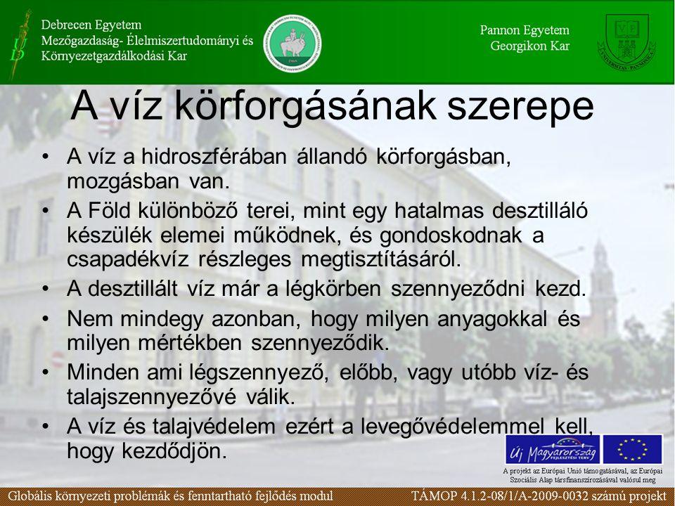A víz körforgása Vízkészlet gazdálkodásunk fontosabb számai Magyarország vízmérlege Kérdések a leckéhez