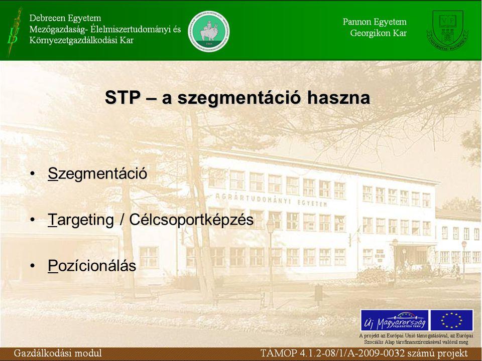 STP – a szegmentáció haszna Szegmentáció Targeting / Célcsoportképzés Pozícionálás