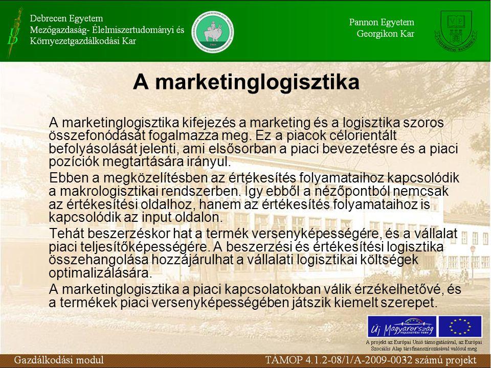 A marketinglogisztika A marketinglogisztika kifejezés a marketing és a logisztika szoros összefonódását fogalmazza meg.