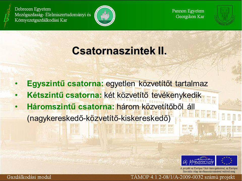 Csatornaszintek II.