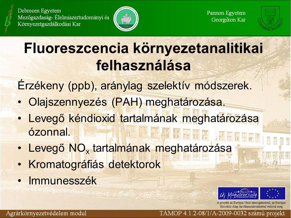 Fluoreszcencia környezetanalitikai felhasználása Érzékeny (ppb), aránylag szelektív módszerek. Olajszennyezés (PAH) meghatározása. Levegő kéndioxid ta