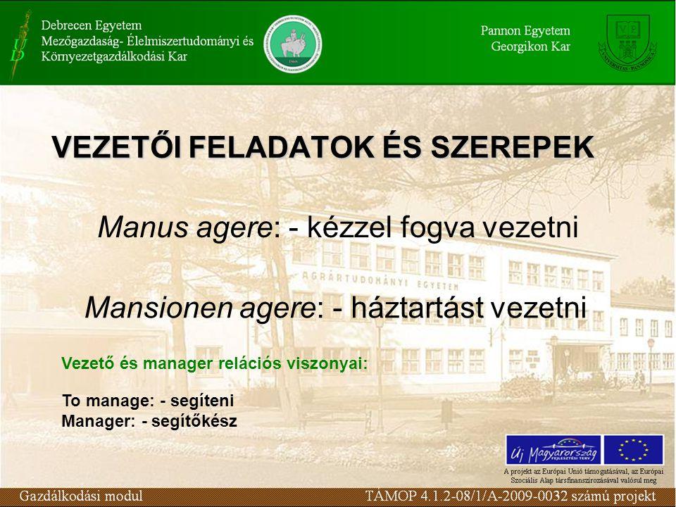 Manus agere: - kézzel fogva vezetni Mansionen agere: - háztartást vezetni To manage: - segíteni Manager: - segítőkész Vezető és manager relációs viszo