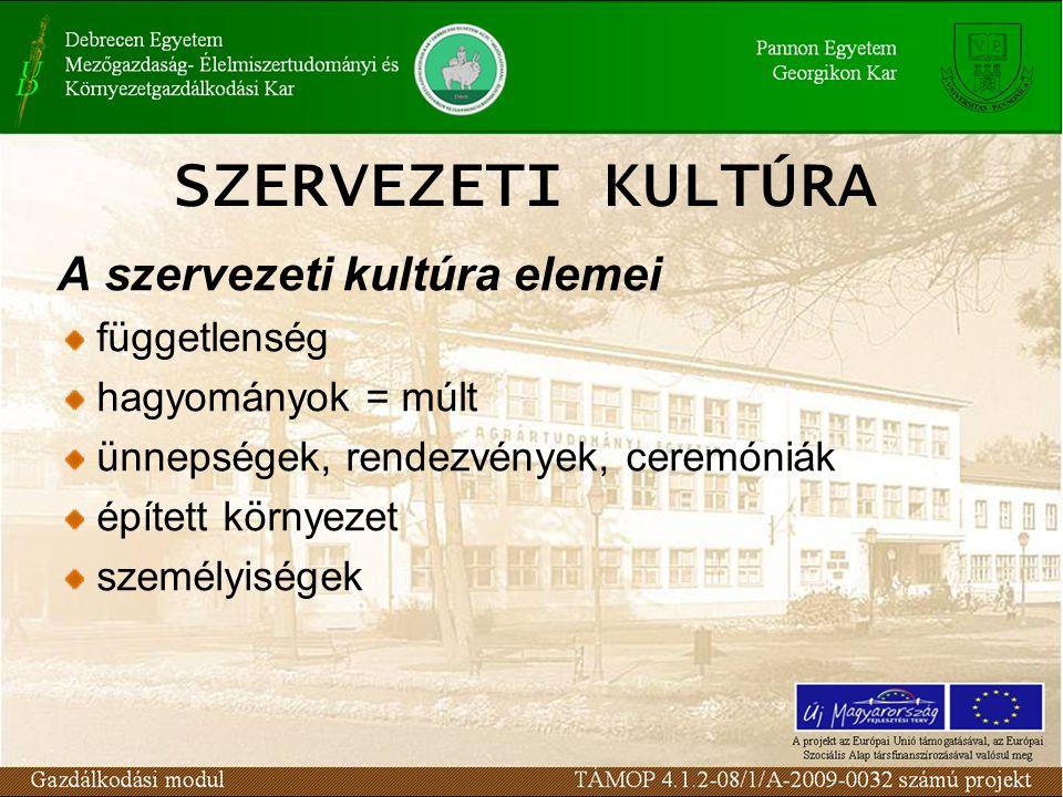 A szervezeti kultúra elemei függetlenség hagyományok = múlt ünnepségek, rendezvények, ceremóniák épített környezet személyiségek